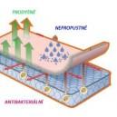 Chránič matrace bambus - polyuretan